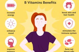 B-Complex Vitamins